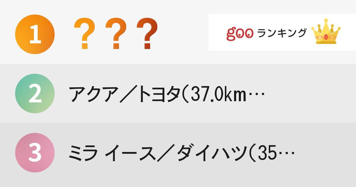 冬のボーナスが出たら購入を考えてもいいなと思う「300万円以内のエコカー」ランキング