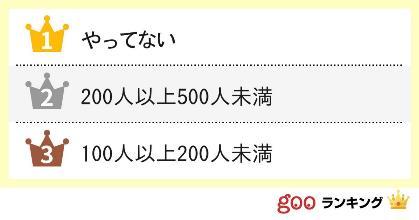 日本人の4人に1人がTwitter民なことが判明!ところでみんなのフォロワー数は何人?