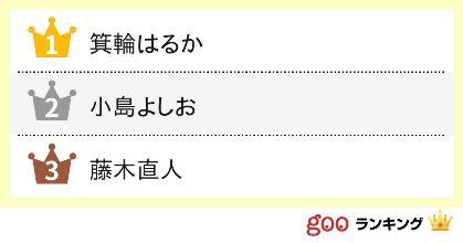 早稲田大学を卒業したと聞いて驚く有名人ランキング