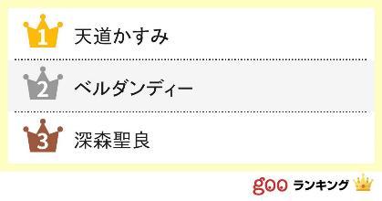声優・井上喜久子のハマり役だったアニメキャラランキング