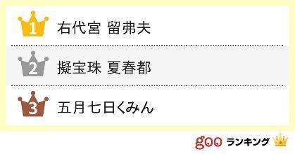 「夏春都」これ読める?知らなきゃ読めない「アニメキャラ」ランキング