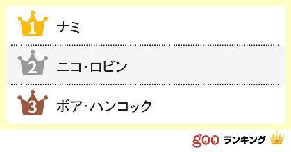 """ジャンプ史上最高の""""おっぱい""""を持つキャラクターランキング"""