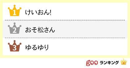 """みんな顔似すぎ!と思う""""判子絵アニメ""""ランキング"""