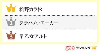 声優・中村悠一のハマり役だったアニメキャラランキング