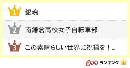 一番面白い!1月スタートの「深夜アニメ」ランキング