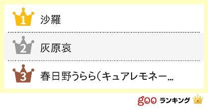 最強に可愛い!アニメの「ハーフ女子キャラ」ランキング