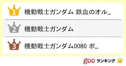 【涙腺崩壊】一番泣けるガンダムシリーズといえば? 3位ポケ戦