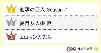 一番面白い!4月スタートの「深夜アニメ」ランキング