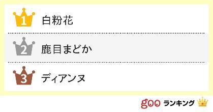 声優・悠木碧のハマり役だったアニメキャラランキング