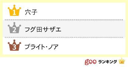 穴子が27歳!?年齢を聞いて驚くアニメキャラランキング
