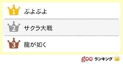 【SEGA】みんなが熱狂!ゲームタイトルランキング