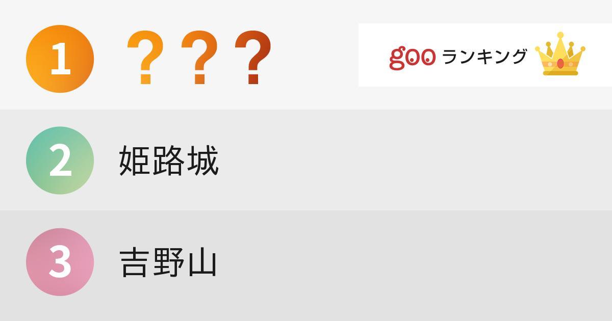 関西で、一度は行ってみたい桜の名所1位は?