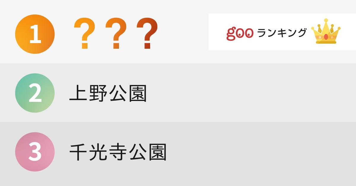 中国・四国で、一度は行ってみたい桜の名所1位は?