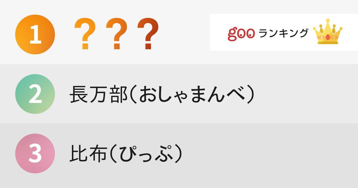 名前の由来が面白いと思う「北海道の地名」ランキング