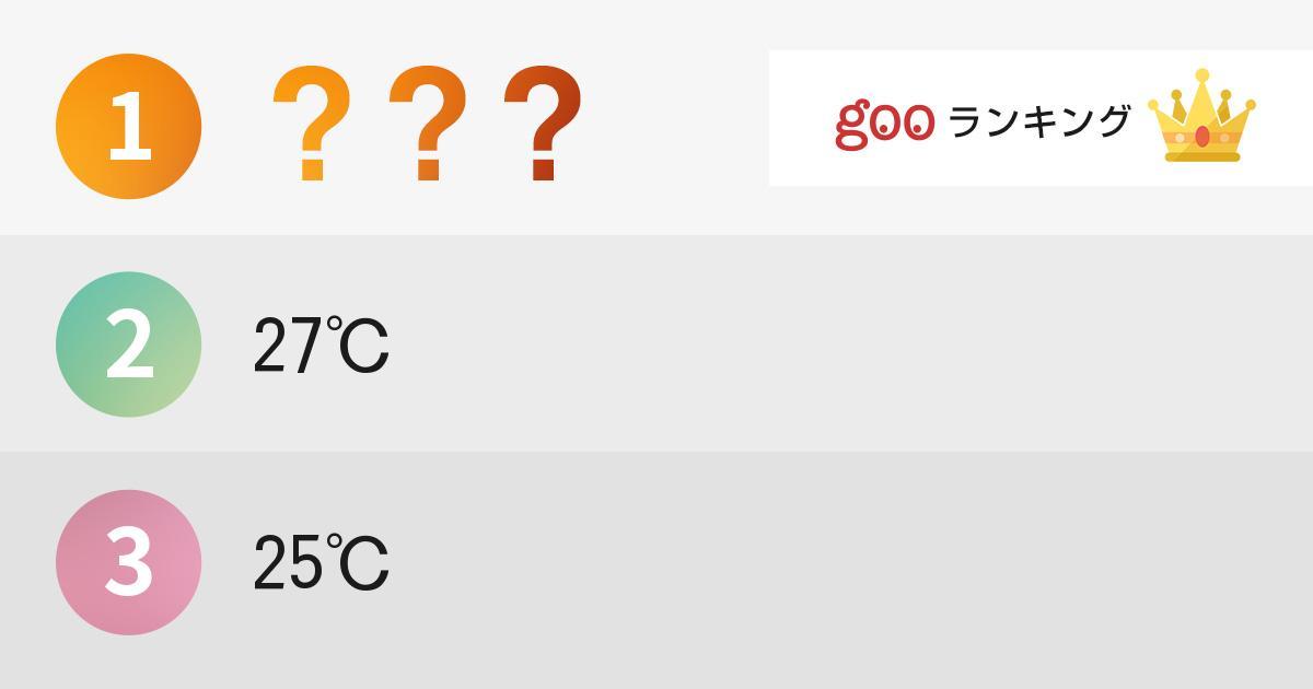自分にとって本当に快適なクーラーの温度ランキング