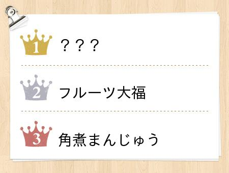 もらうと嬉しい! 長崎県のおいしいお土産ランキング