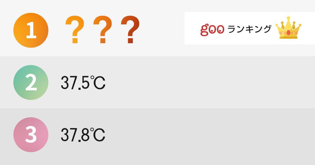 発熱で仕事や学校を休もうと思う体温ランキング
