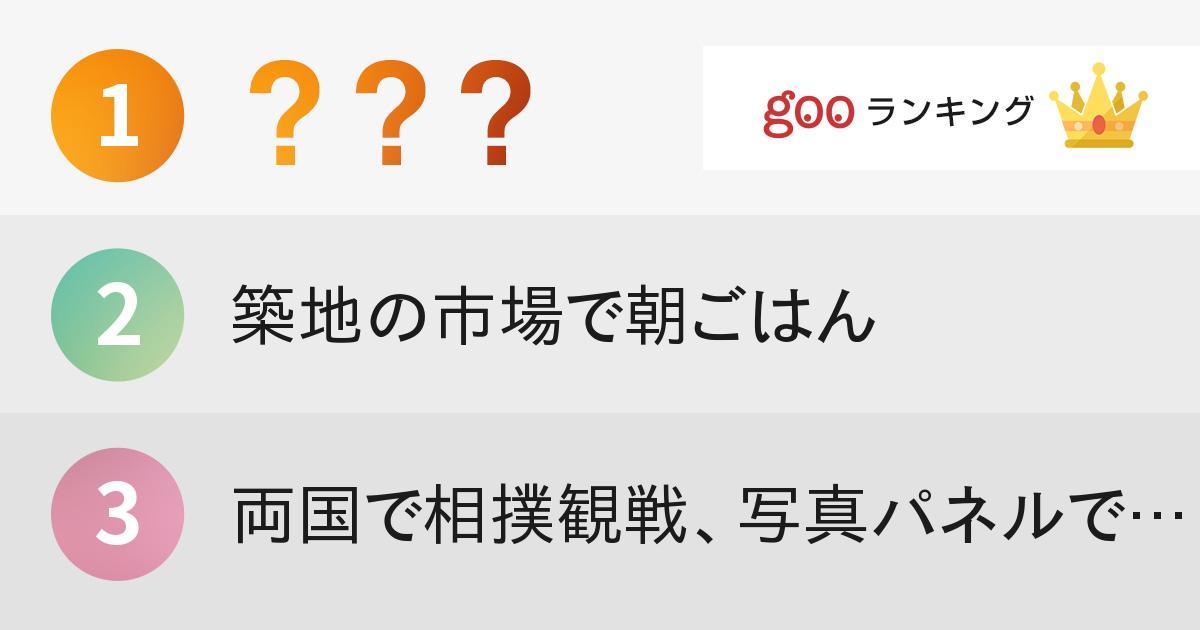 外国人旅行者にここだけは行ってほしい「東京の観光名所」ランキング